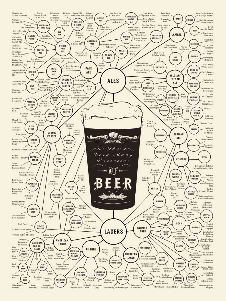 the-world-of-beer